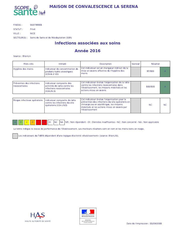 indicateurs-scope-sante-serena
